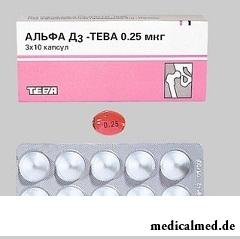 Альфа Д3-Тева 0,25 мкг