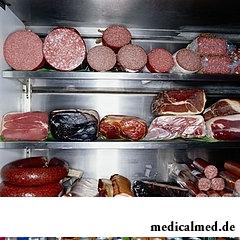 Список продуктов с высокой калорийностью